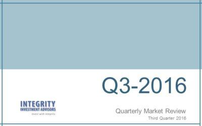 Q3 Market Review