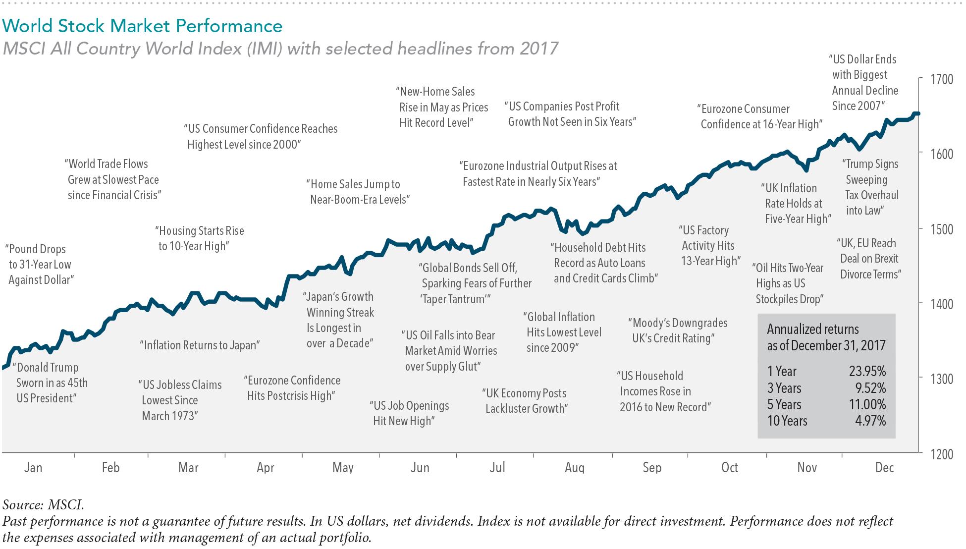 predicting stock market acti - HD1950×1108